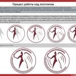 """Процесс создания логотипа """"День помощи нуждающимся"""""""